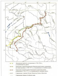 Колывано-Кузнецкая оборонительная линия