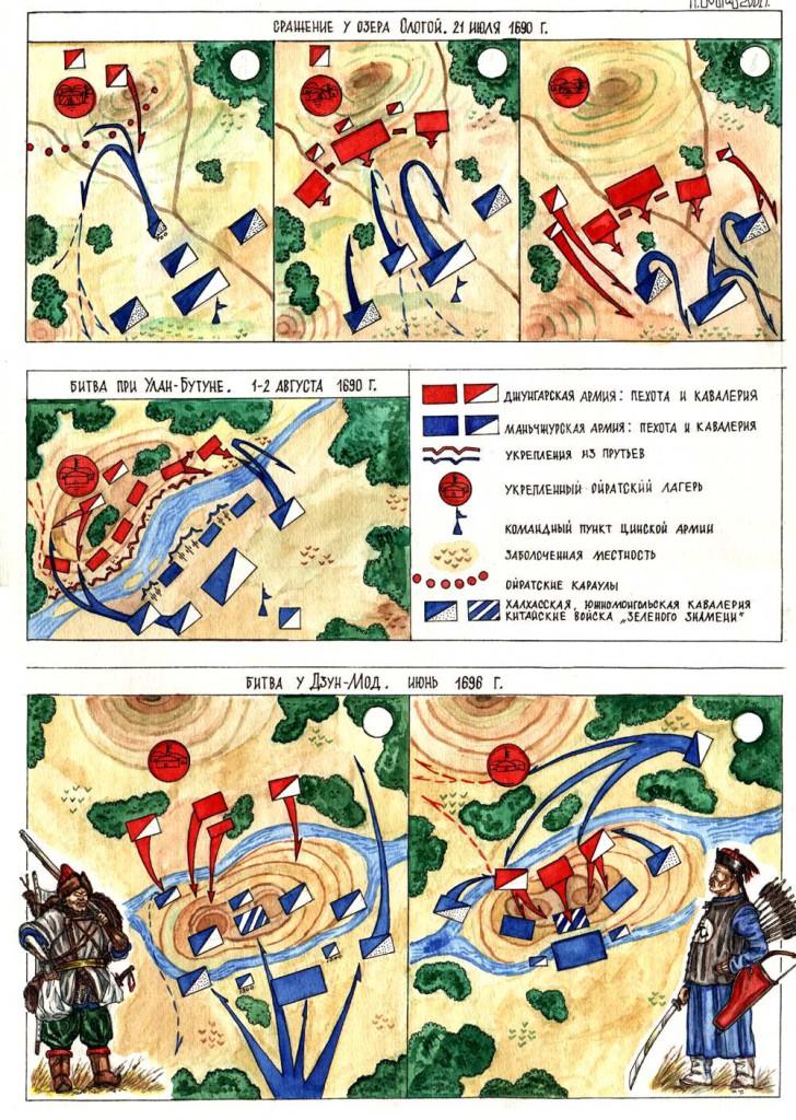 Рис. 1. Реконструкции трех основных сражений ойрато-маньчжурской войны 1688-1697 гг.